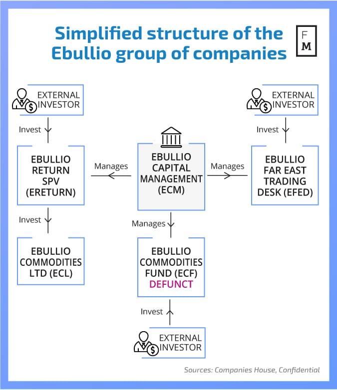 ebullio-banking3-1