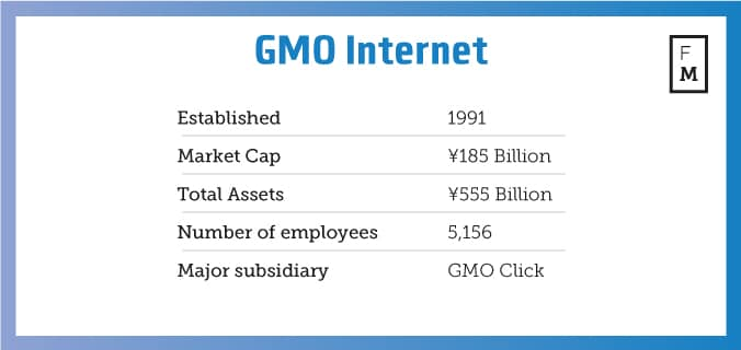 gmo-internet-profile
