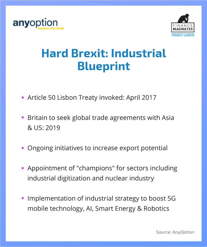 hard-brexit-industrial-blueprint
