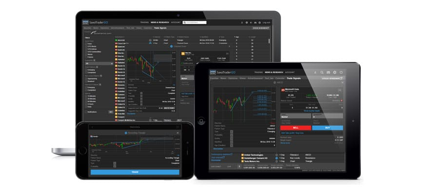 Saxo Bank Integrates Trading Signals Capabilities of Autochartist | Finance Magnates
