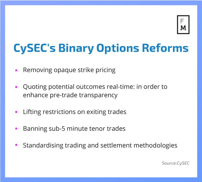 cysec binary options regulations for liquids