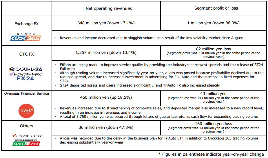 Cftc forex trader profitability report