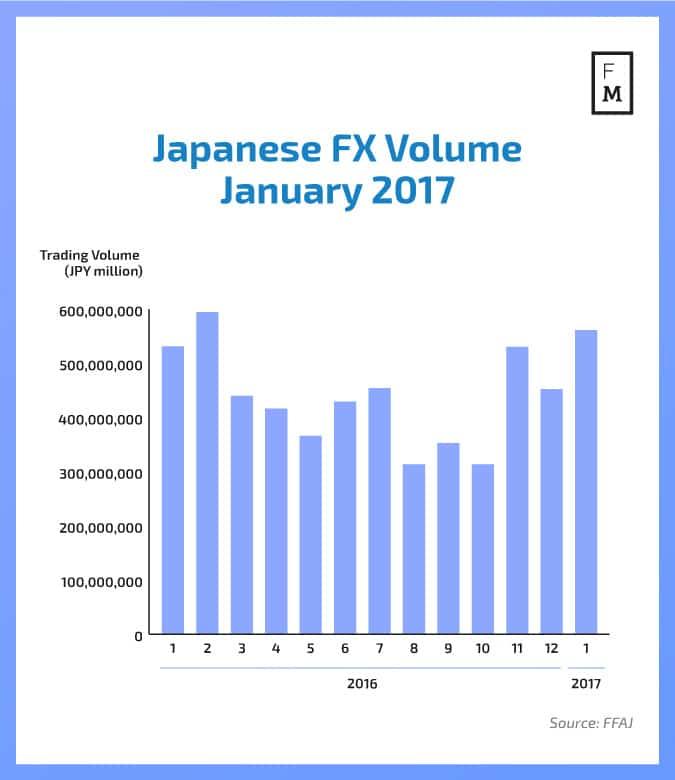 japanese-fx-jan2017