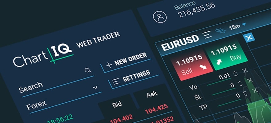 ChartIQ Introduces New User Interface for MT4 WebTrader