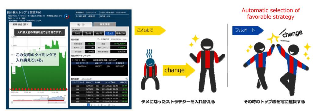 Forex magnates japan 2017