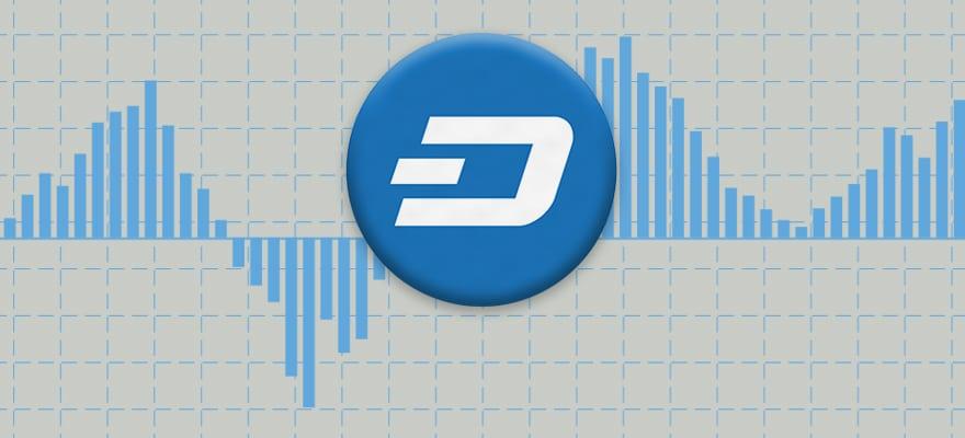 Kraken Bitcoin Exchange Adds Dash, Margin Trading Expected Soon