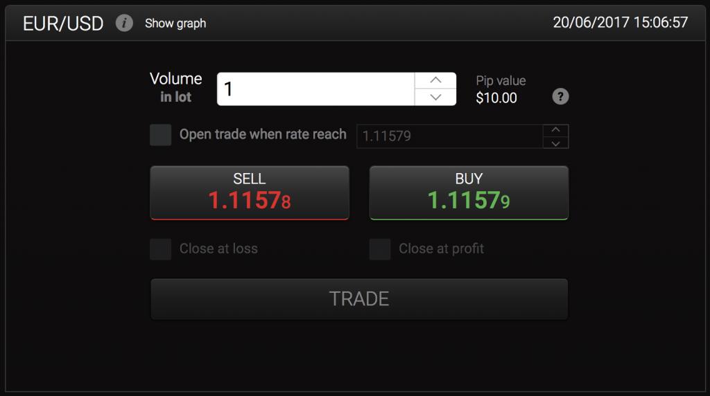 cfd trading telegram