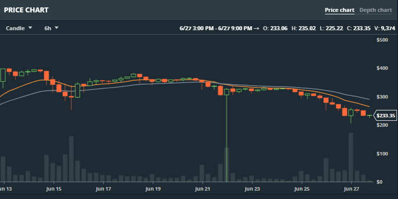cryptocurrency flash crash