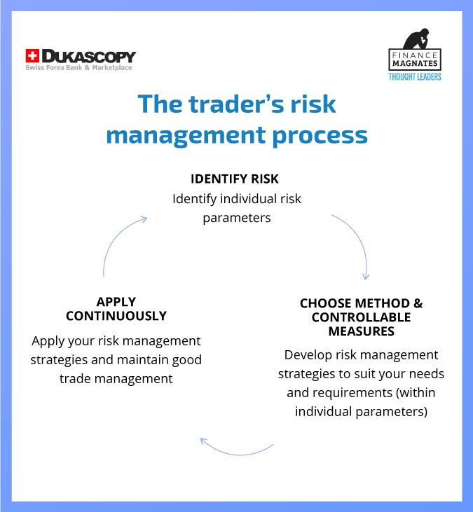 forex, trading platform, mt4, mt5