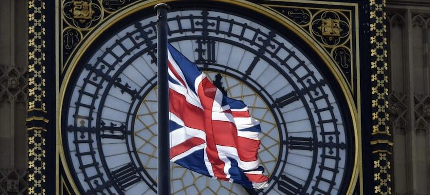 UK Elections – What Does it Mean for the Market?