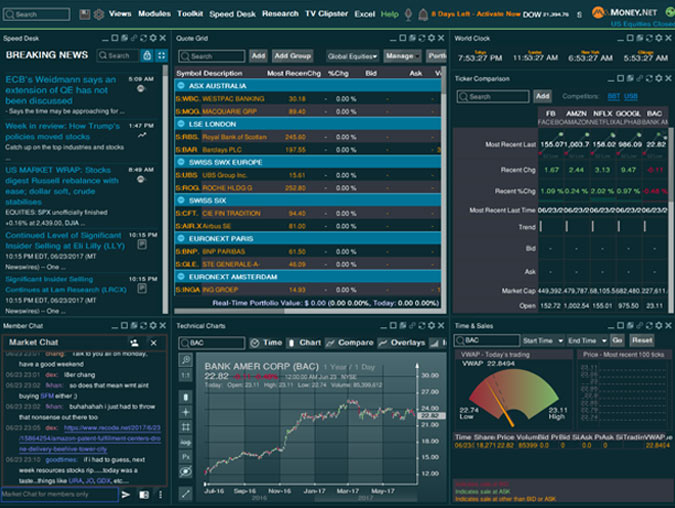 Product Review: Money net - a Real Bloomberg Terminal
