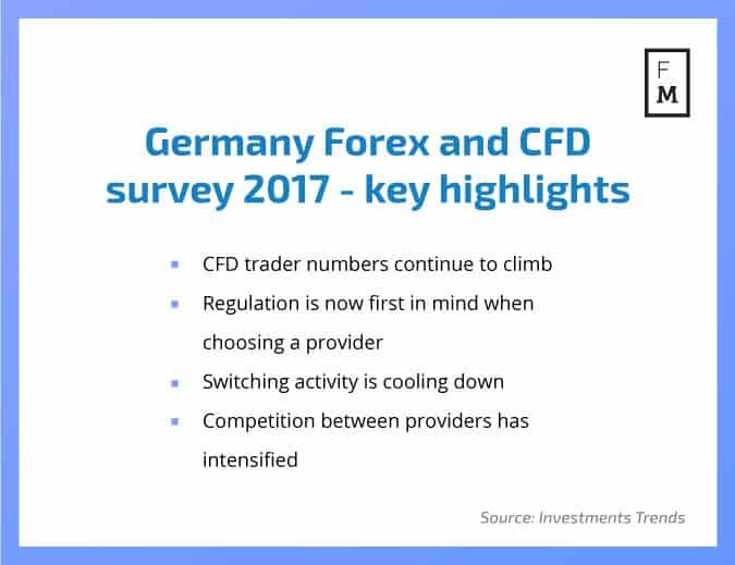 Germany forex regulation