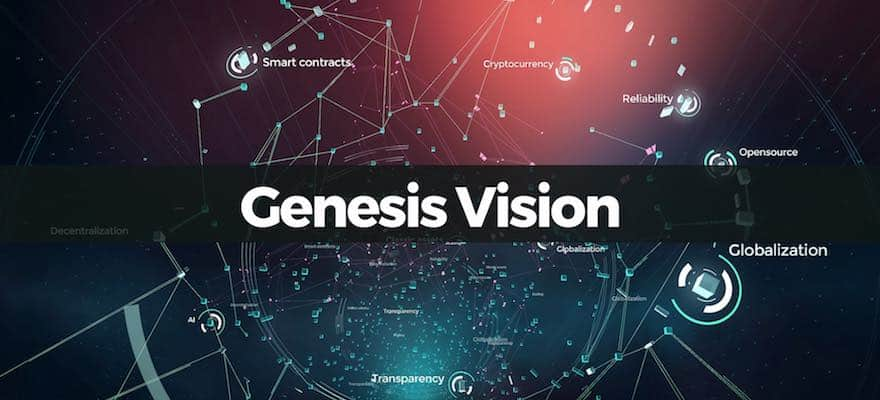 Image result for ico Genesis
