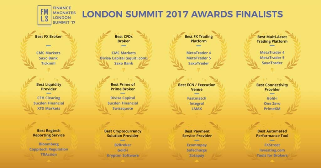 london summit, liquidity, forex, connectivity