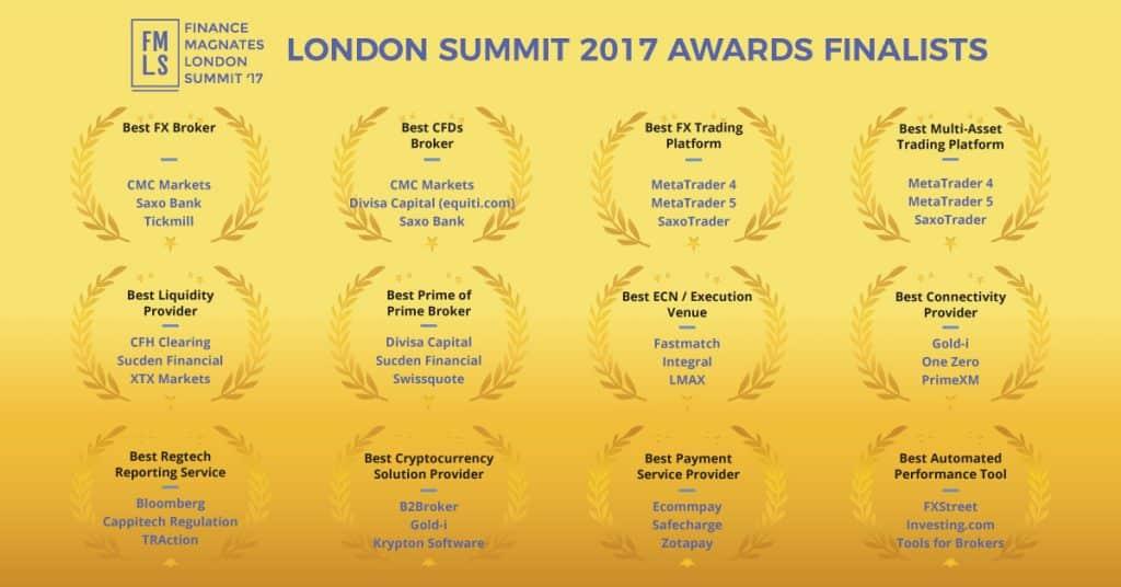 Forex magnates awards 2017