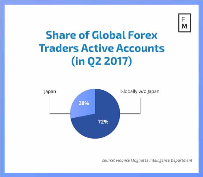 Deutsche Bank — Exact Trading - Forex Price Action Traders
