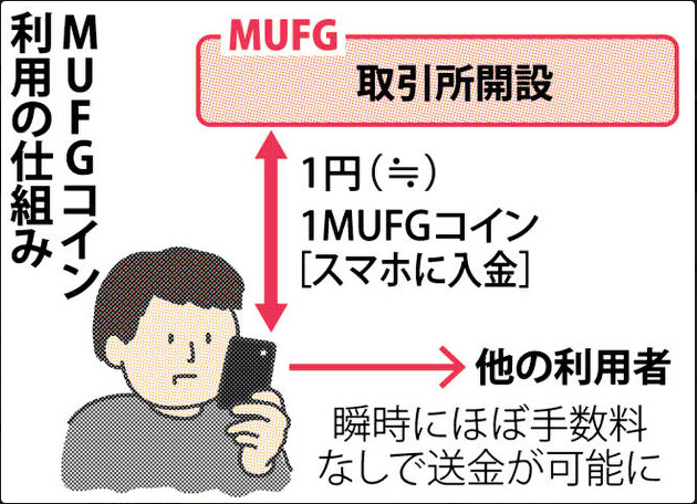Investors Catching Stocks Mitsubishi UFJ Financial Group, Inc. (MTU)