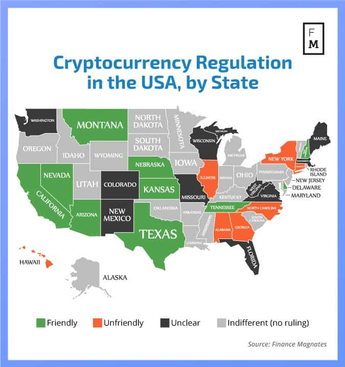 bitcoin rules and regulations