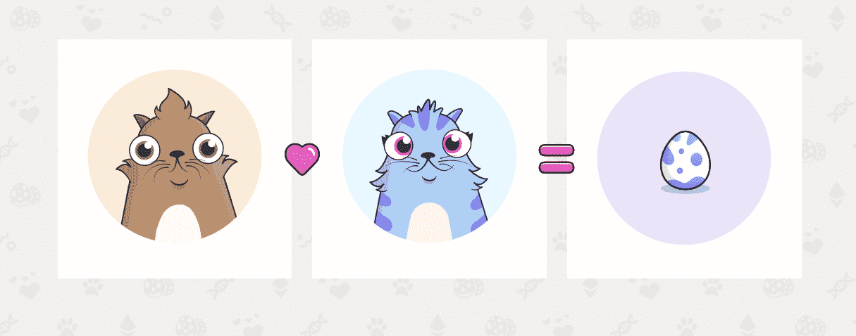 Do You Own a CryptoKitty? You Could Soon Use It as Collateral for Loans