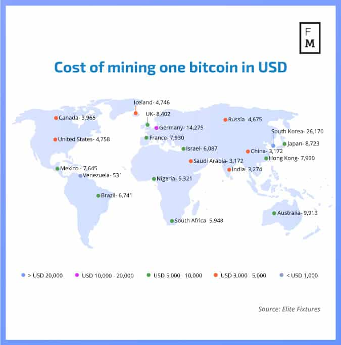 Cryptocurrency mining cost analysis
