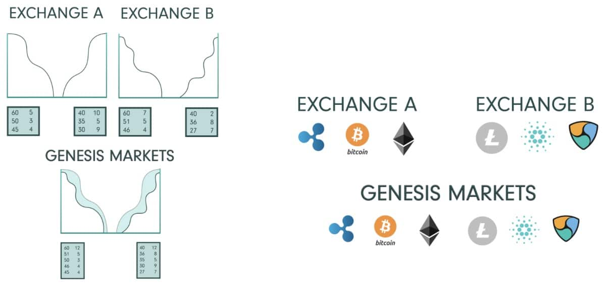cryptocurrency aggregate trades