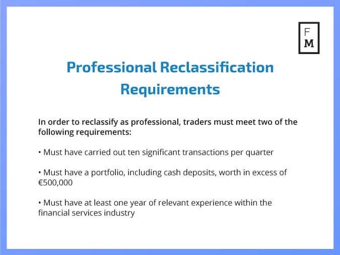 Elective Professional client requirements