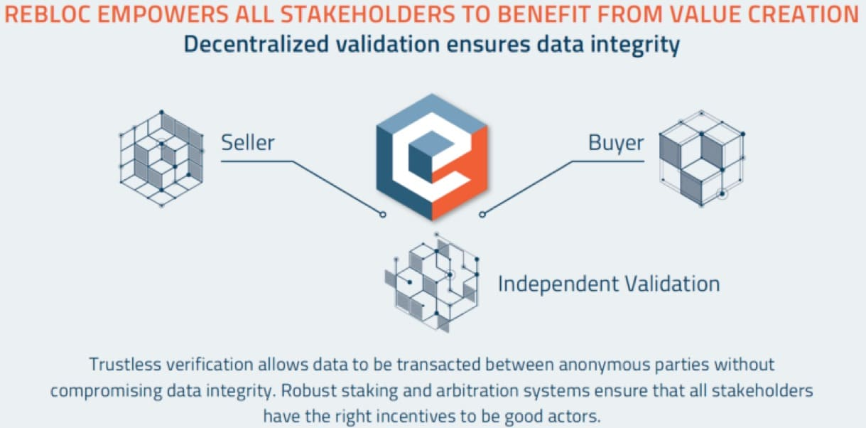 big data, real estate