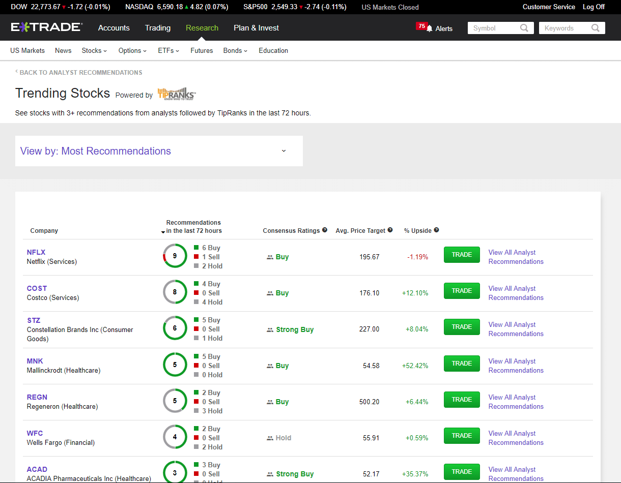 Image 5 TipRanks Stock Analysis Tools on E*TRADE