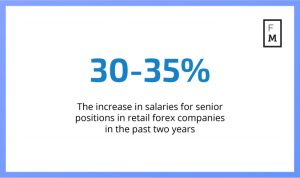 Forex salaries senior