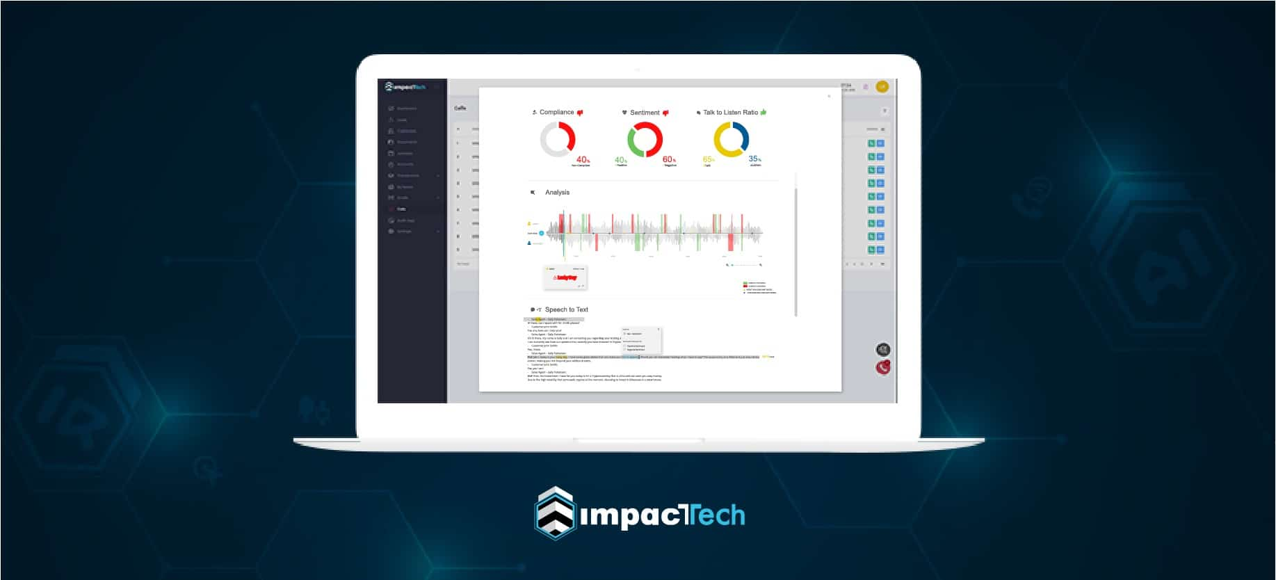 Achieve Exceptional Customer Satisfaction with Impact Tech