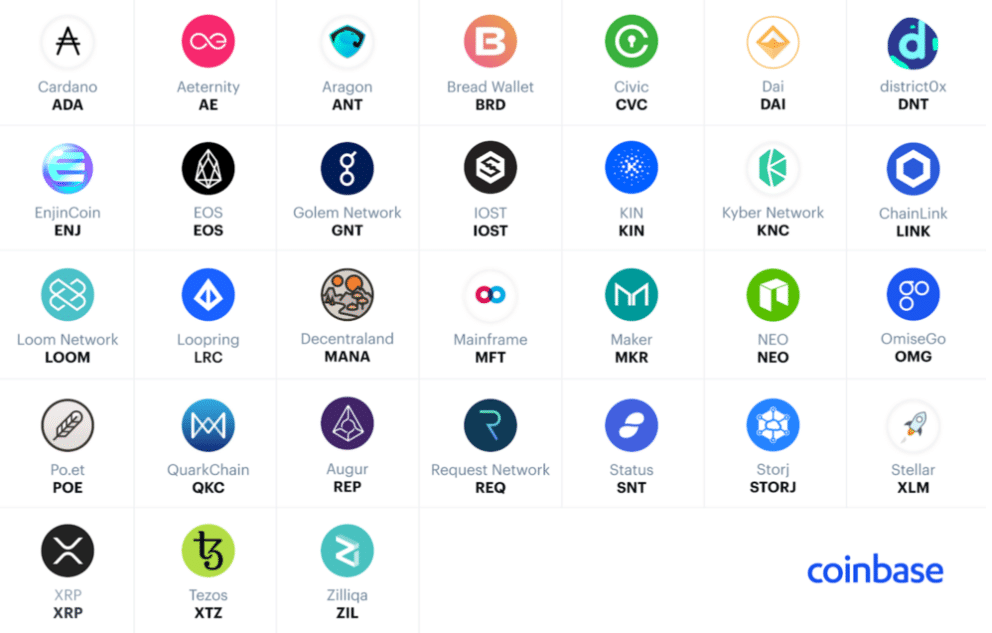 The cryptocurrencies that Coinbase is considering adding to its platform
