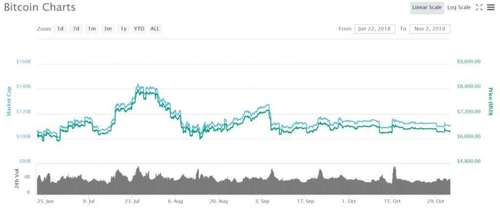 bitcoin provoacă accident de bază