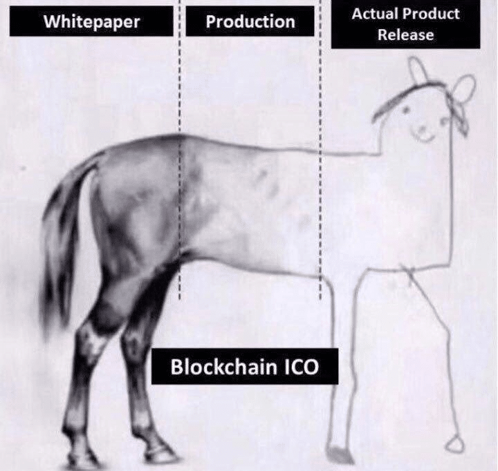 Artist's depiction of the ICO process