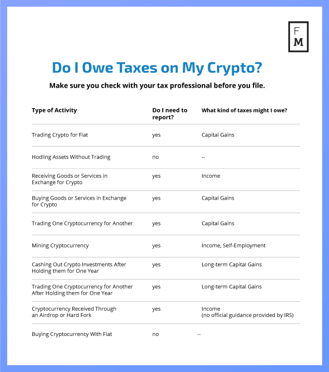 A chart about crypto taxes.
