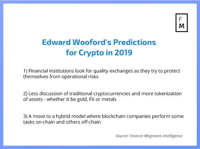 Edward Woodford cryptocurrency predictions