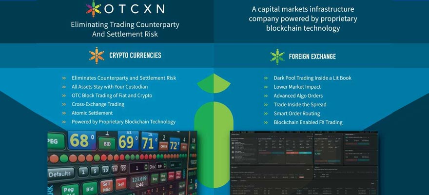 OTCXN Launches LiquiMatch FX for Institutional Traders