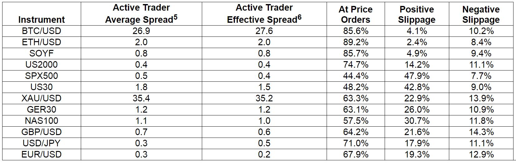 fxcm bitcoin trading qt bitcoin trader tutorial