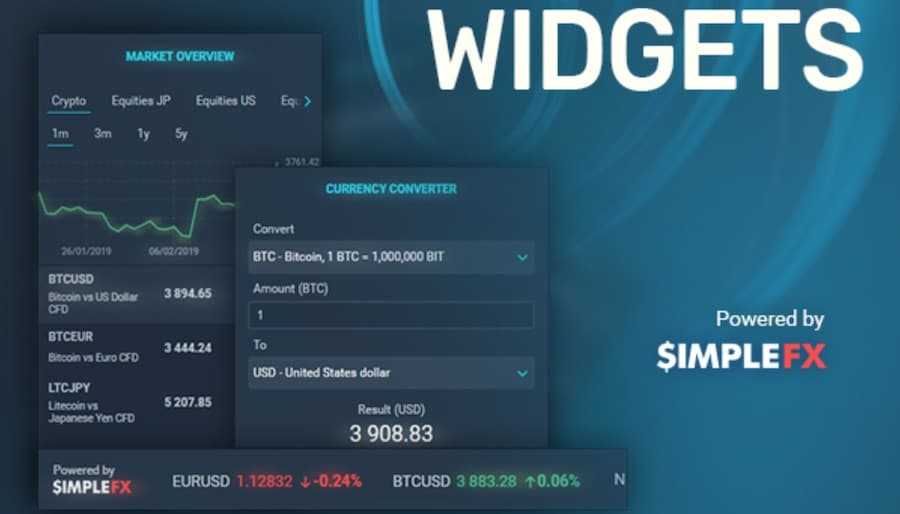 Introducing Simplefx Live Quotes And Charts Widgets Finance Magnates