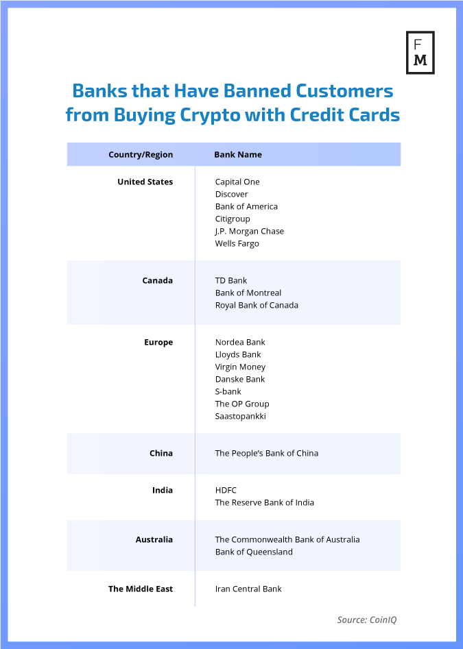 banks that work with cryptocurrency