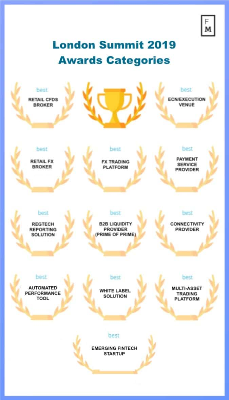 FMLS awards
