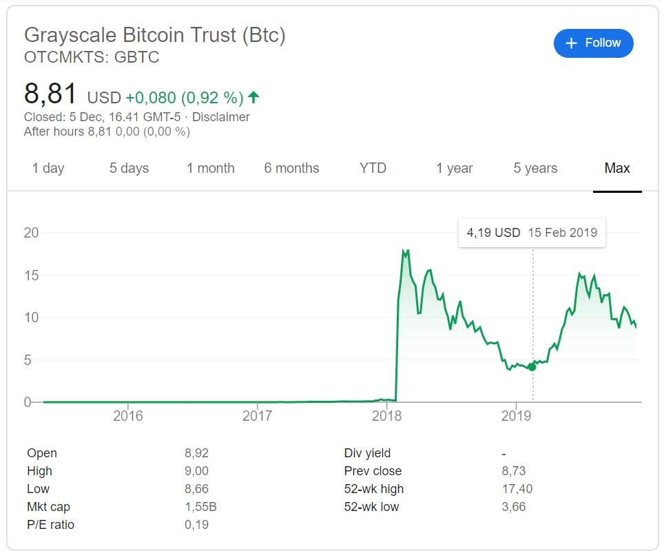tageshandelsregeln etrade bester automatisierter bitcoin-händler