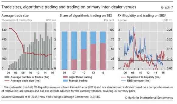 quantitative trading strategies forex broker