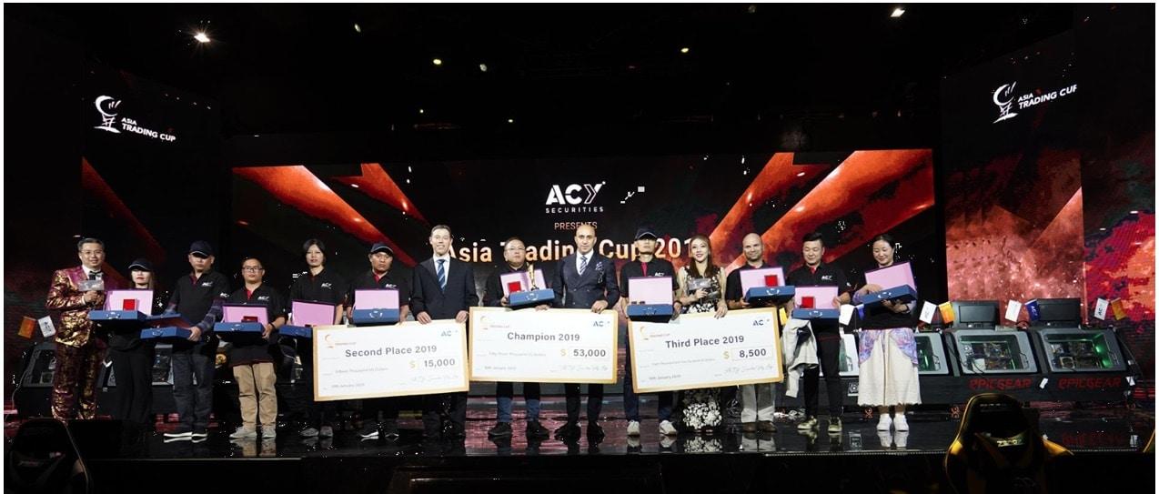 2019 Trading Cup, Studio City, Macau