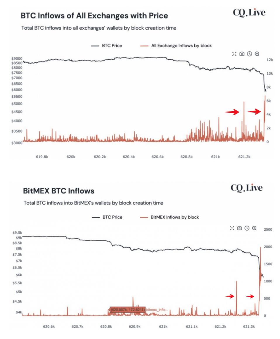 """Bitcoin a fost declarată oficial ca fiind o """"marfă"""" în Statele Unite, la fel ca petrolul şi grâul"""