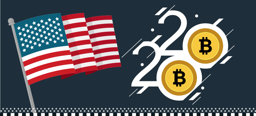 Bitcoin USD (BTC-USD)