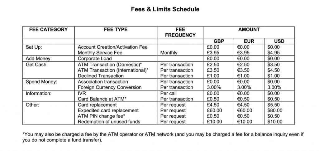 Xapo fees