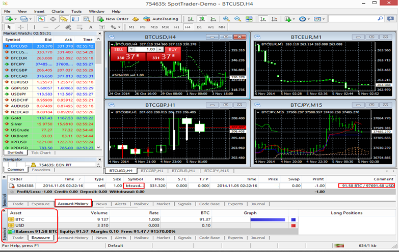 Forex clearing and settlement