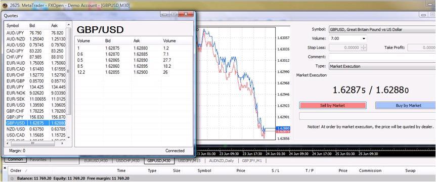 broker forex menggunakan mt5