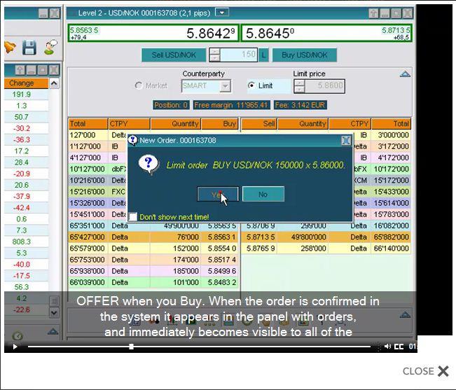 Dbfx forex broker