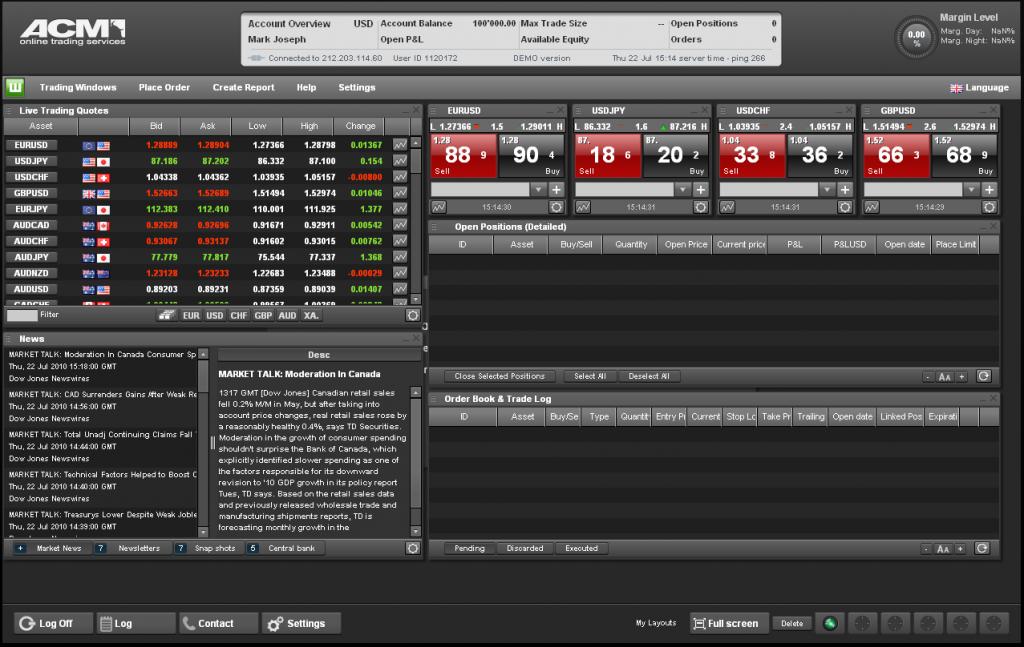 Acm forex trader